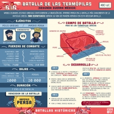 Batalla Termópilas
