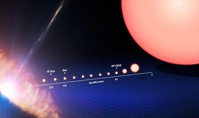 Evolucion a gigante roja