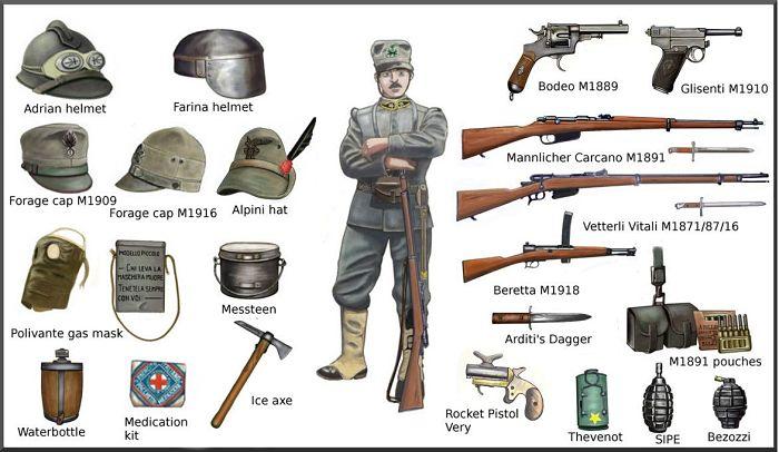 Una ilustración que muestra parte del equipo que solía usar el cuerpo de asalto Arditi. Autor desconocido.
