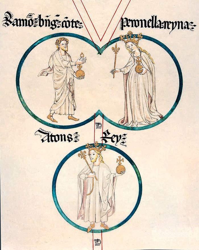 Genealogía Corona de Aragón
